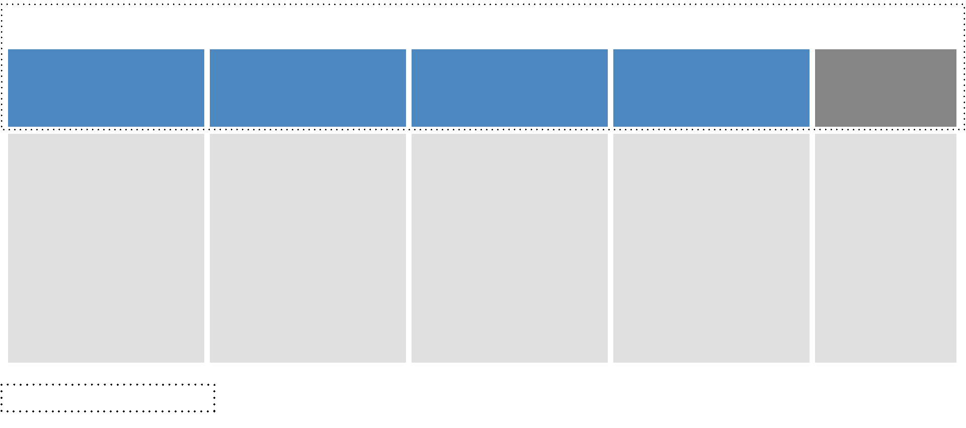 This visual shows Philips' segment structure